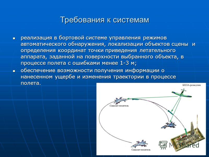 Требования к системам реализаци я в бортовой системе управления режимов автоматического обнаружения, локализации объектов сцены и определения координат точки приведения летательного аппарата, заданной на поверхности выбранного объекта, в процессе пол