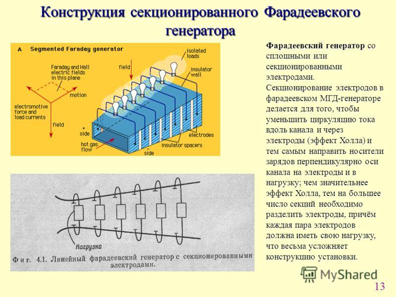 13 Конструкция секционированного Фарадеевского генератора Фарадеевский генератор со сплошными или секционированными электродами. Секционирование электродов в фарадеевском МГД-генераторе делается для того, чтобы уменьшить циркуляцию тока вдоль канала
