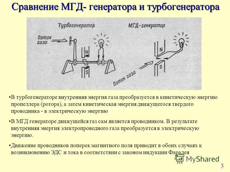 3 Сравнение МГД- генератора и турбогенератора В турбогенераторе внутренняя энергия газа преобразуется в кинетическую энергию пропеллера (ротора), а затем кинетическая энергия движущегося твердого проводника - в электрическую энергию В МГД генераторе