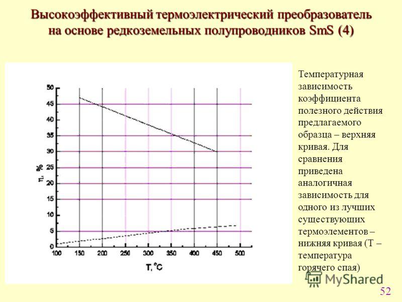 52 Температурная зависимость коэффициента полезного действия предлагаемого образца – верхняя кривая. Для сравнения приведена аналогичная зависимость для одного из лучших существующих термоэлементов – нижняя кривая (Т – температура горячего спая) Высо