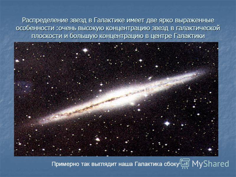 Распределение звезд в Галактике имеет две ярко выраженные особенности :очень высокую концентрацию звезд в галактической плоскости и большую концентрацию в центре Галактики Примерно так выглядит наша Галактика сбоку