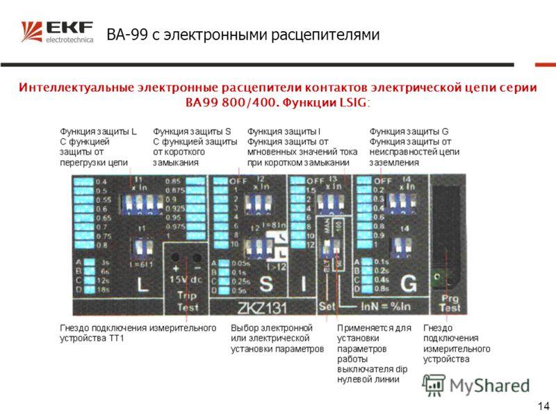 14 ВА-99 с электронными расцепителями Интеллектуальные электронные расцепители контактов электрической цепи серии ВА99 800/400. Функции LSIG: