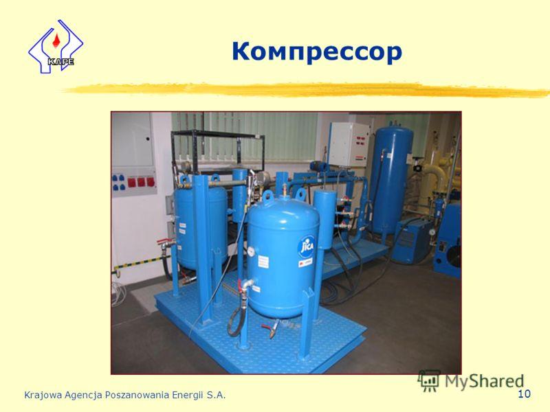 Krajowa Agencja Poszanowania Energii S.A. 10 Компрессор