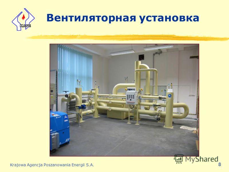 Krajowa Agencja Poszanowania Energii S.A. 8 Вентиляторная установка