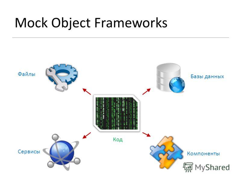 Mock Object Frameworks Базы данных Компоненты Сервисы Файлы Код