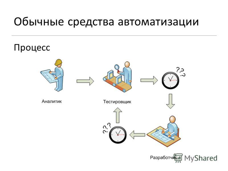 Обычные средства автоматизации Процесс