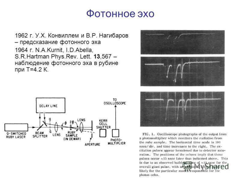Фотонное эхо 1962 г. У.Х. Конвиллем и В.Р. Нагибаров – предсказание фотонного эха 1964 г. N.A.Kurnit, I.D.Abella, S.R.Hartman Phys.Rev. Lett. 13,567 – наблюдение фотонного эха в рубине при Т=4.2 К.