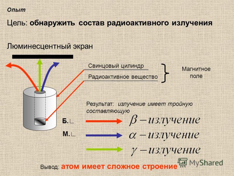 Опыт Цель: обнаружить состав радиоактивного излучения Свинцовый цилиндр Радиоактивное вещество Магнитное поле Люминесцентный экран Результат: излучение имеет тройную составляющую Вывод: атом имеет сложное строение Б. М.