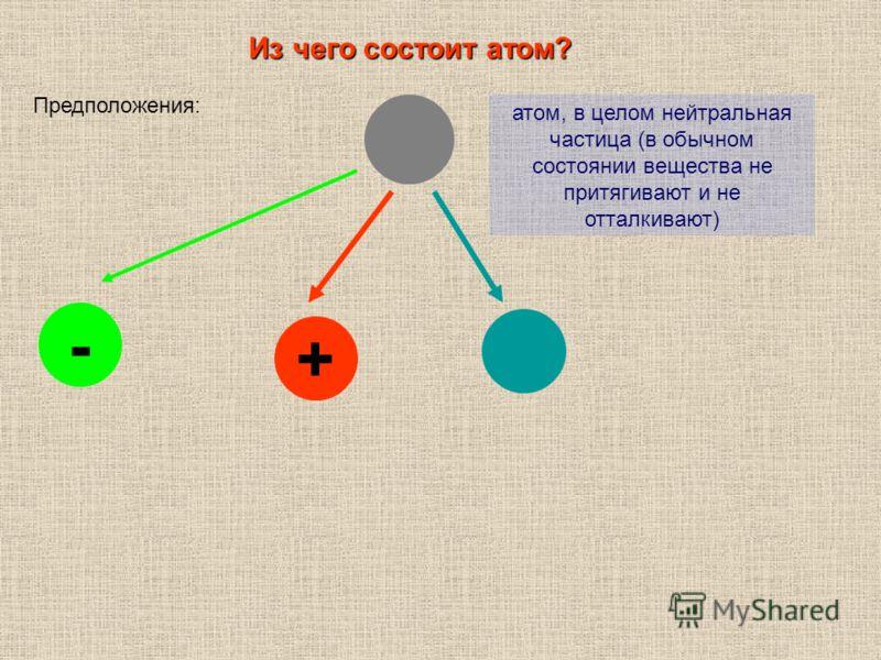Из чего состоит атом? Предположения: атом, в целом нейтральная частица (в обычном состоянии вещества не притягивают и не отталкивают) - +