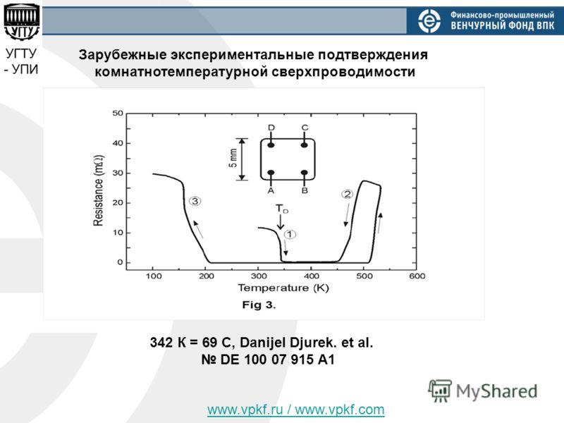www.vpkf.ru / www.vpkf.com Зарубежные экспериментальные подтверждения комнатнотемпературной сверхпроводимости 342 К = 69 С, Danijel Djurek. et al. DE 100 07 915 A1