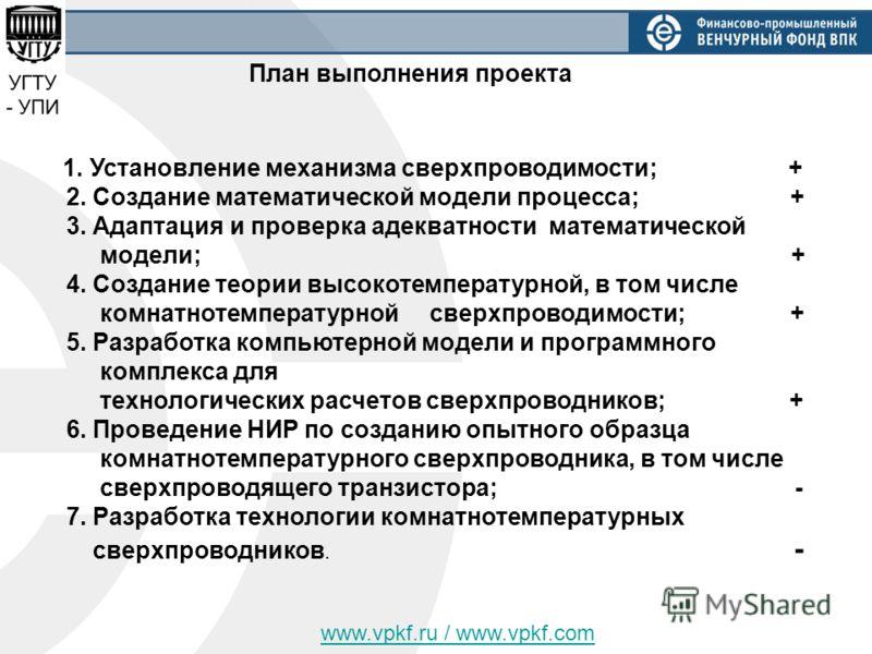 www.vpkf.ru / www.vpkf.com План выполнения проекта 1. Установление механизма сверхпроводимости; + 2. Создание математической модели процесса; + 3. Адаптация и проверка адекватности математической модели; + 4. Создание теории высокотемпературной, в то