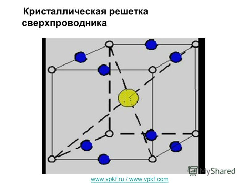 Кристаллическая решетка сверхпроводника