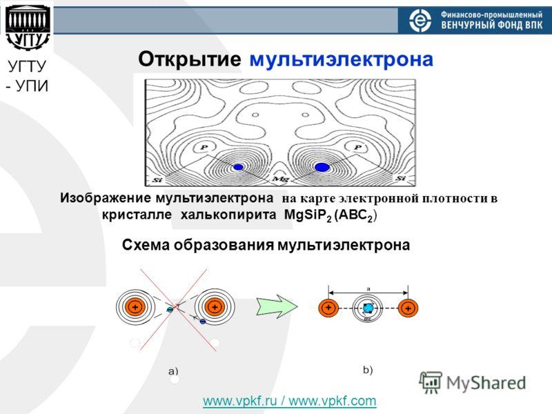 www.vpkf.ru / www.vpkf.com Открытие мультиэлектрона Изображение мультиэлектрона на карте электронной плотности в кристалле халькопирита MgSiP 2 (АВС 2 ) Схема образования мультиэлектрона
