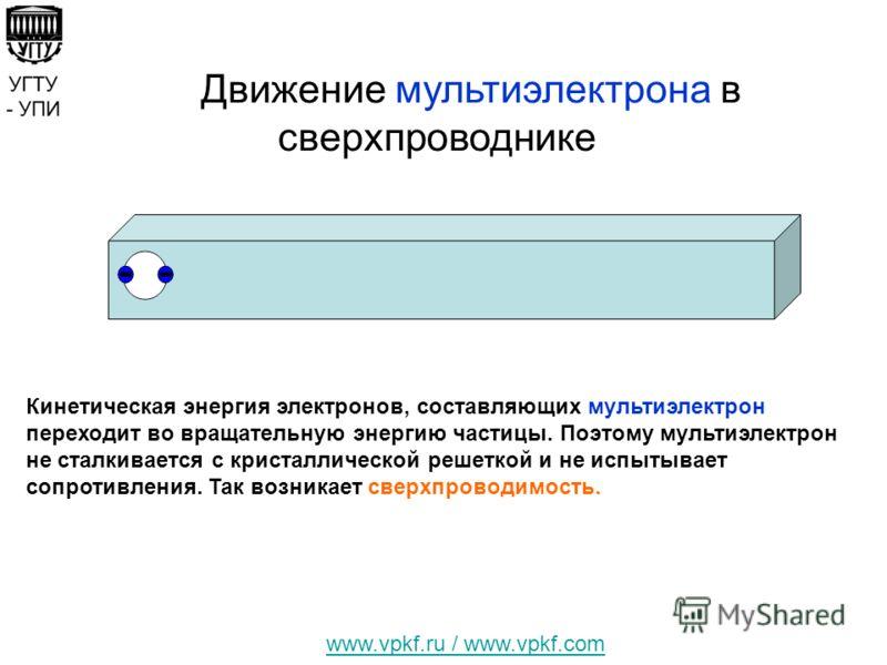 www.vpkf.ru / www.vpkf.com Движение мультиэлектрона в сверхпроводнике Кинетическая энергия электронов, составляющих мультиэлектрон переходит во вращательную энергию частицы. Поэтому мультиэлектрон не сталкивается с кристаллической решеткой и не испыт