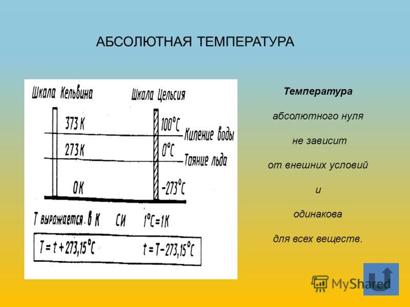 Температура абсолютного нуля не зависит от внешних условий и одинакова для всех веществ. АБСОЛЮТНАЯ ТЕМПЕРАТУРА