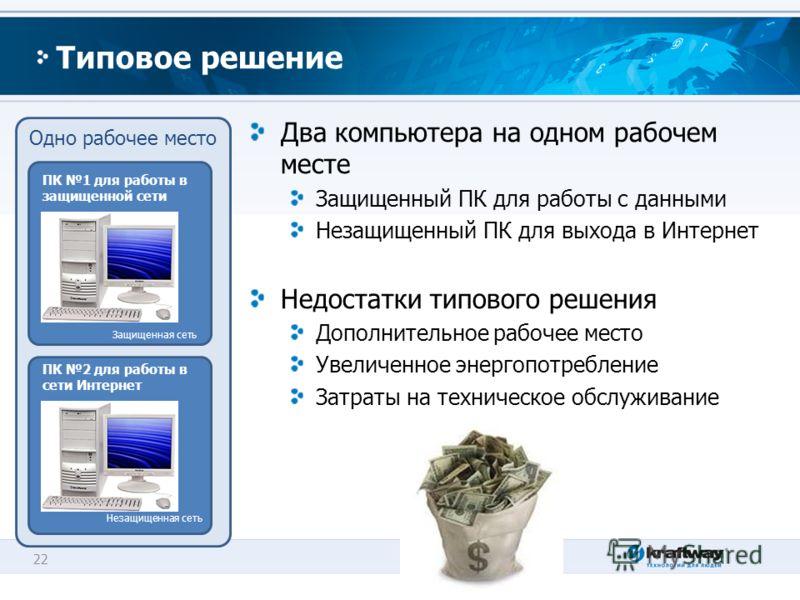 22 Типовое решение Два компьютера на одном рабочем месте Защищенный ПК для работы с данными Незащищенный ПК для выхода в Интернет Недостатки типового решения Дополнительное рабочее место Увеличенное энергопотребление Затраты на техническое обслуживан