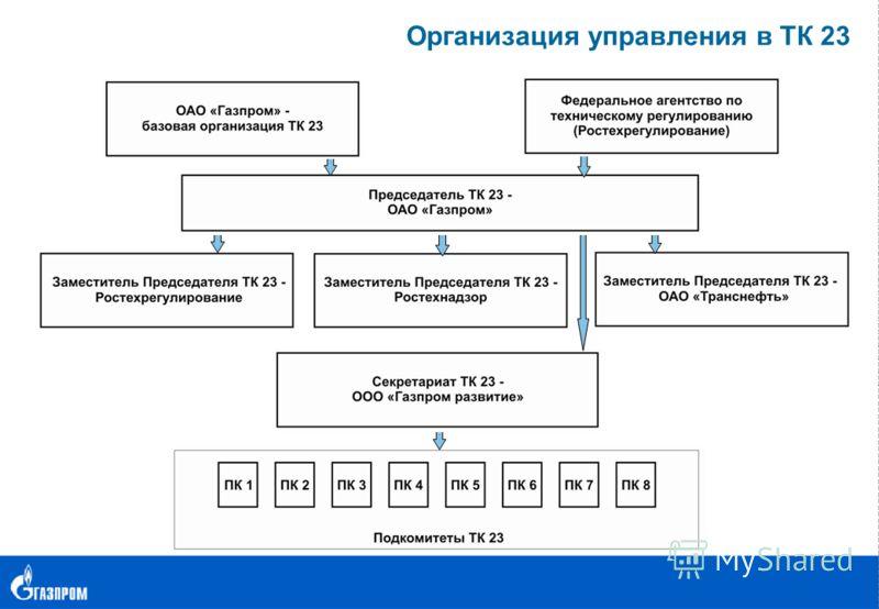 Организация управления в ТК 23
