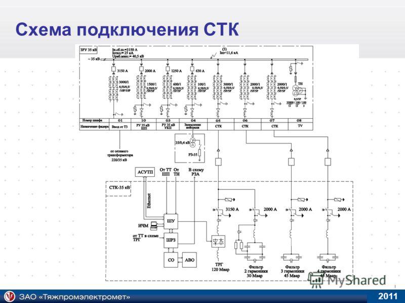 Схема подключения СТК 2011