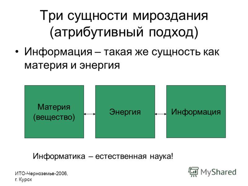 ИТО-Черноземье-2006, г. Курск Три сущности мироздания (атрибутивный подход) Информация – такая же сущность как материя и энергия Материя (вещество) Энергия Информация Информатика – естественная наука!
