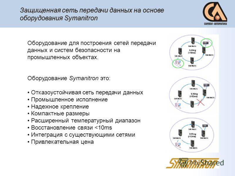 Защищенная сеть передачи данных на основе оборудования Symanitron Оборудование для построения сетей передачи данных и систем безопасности на промышленных объектах. Оборудование Symanitron это: Отказоустойчивая сеть передачи данных Промышленное исполн