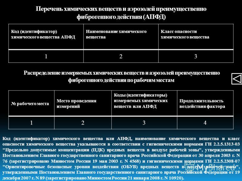 Распределение измеряемых химических веществ и аэрозолей преимущественно фиброгенного действия по рабочим местам Код (идентификатор) химического вещества АПФД Наименование химического вещества Класс опасности химического вещества 123 Перечень химическ