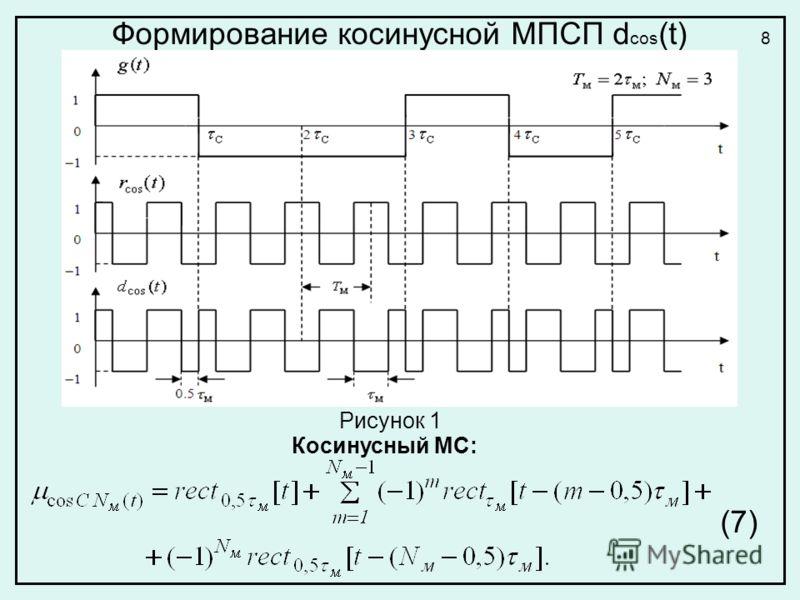 Формирование косинусной МПСП d сos (t) 8 Косинусный МС: (7) Рисунок 1