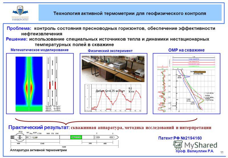 11 Технология активной термометрии для геофизического контроля Проблема: контроль состояния пресноводных горизонтов, обеспечение эффективности нефтеизвлечения Решение: использование специальных источников тепла и динамики нестационарных температурных