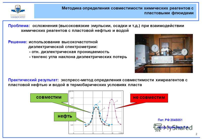 2 Методика определения совместимости химических реагентов с пластовыми флюидами Проблема: осложнения (высоковязкие эмульсии, осадки и т.д.) при взаимодействии химических реагентов с пластовой нефтью и водой Решение: использование высокочастотной диэл