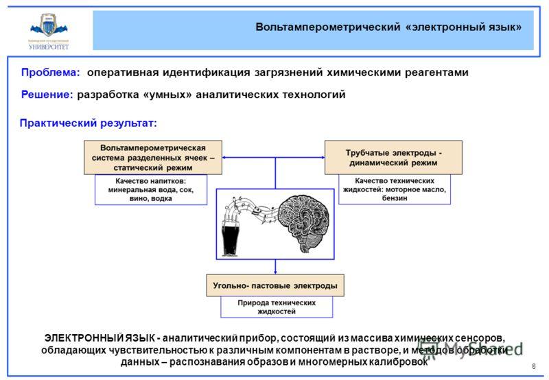 8 Вольтамперометрический «электронный язык» ЭЛЕКТРОННЫЙ ЯЗЫК - аналитический прибор, состоящий из массива химических сенсоров, обладающих чувствительн