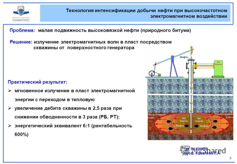 9 Технология интенсификации добычи нефти при высокочастотном электромагнитном воздействии Проблема: малая подвижность высоковязкой нефти (природного битума) Решение: излучение электромагнитных волн в пласт посредством скважины от поверхностного генер