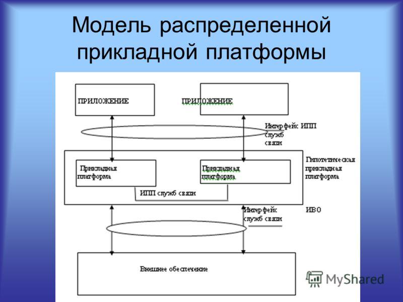 Модель распределенной прикладной платформы