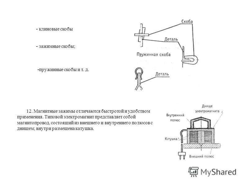 - клиновые скобы - зажимные скобы; -пружинные скобы и т. д. 12. Магнитные зажимы отличаются быстротой и удобством применения. Типовой электромагнит представляет собой магнитопровод, состоящий из внешнего и внутреннего полюсов с днищем; внутри размеще