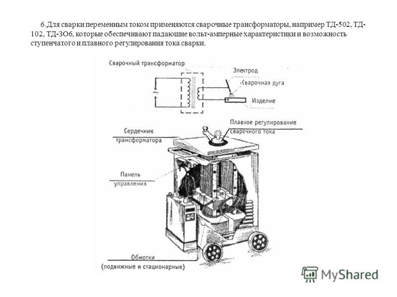 6.Для сварки переменным током применяются сварочные трансформаторы, например ТД-502, ТД- 102, ТД-ЗО6, которые обеспечивают падающие вольт-амперные характеристики и возможность ступенчатого и плавного регулирования тока сварки.