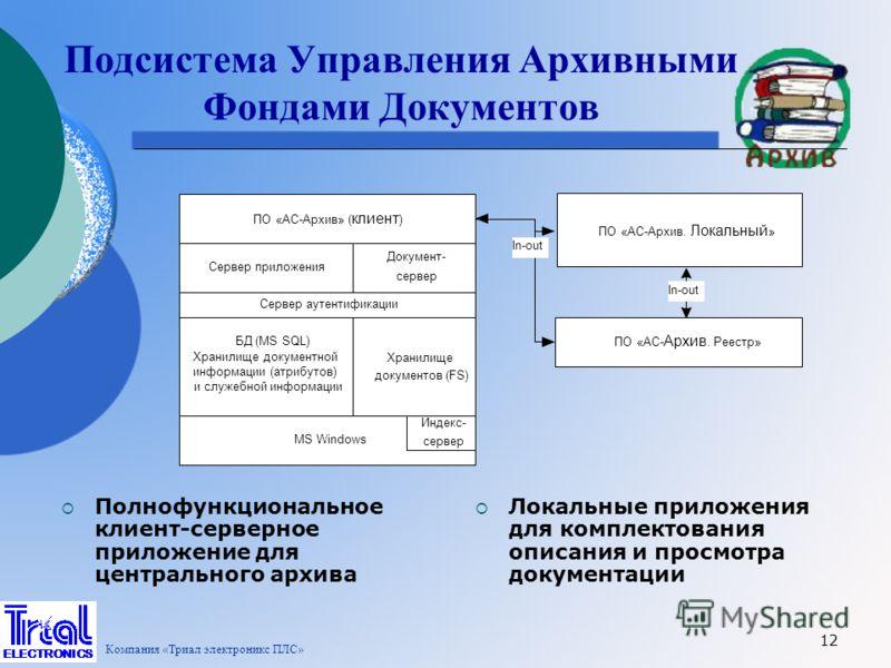 12 ПО «АС-Архив» ( клиент ) ПО «АС-Архив. Локальный » ПО «АС- Архив. Реестр» БД (MS SQL) Хранилище документной информации (атрибутов) и служебной информации In-out Хранилище документов (FS) Сервер приложения Документ- сервер Сервер аутентификации In-