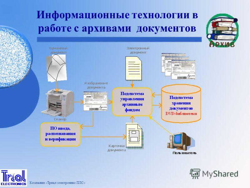 Информационные технологии в работе с архивами документов Компания «Триал электроникс ПЛС»