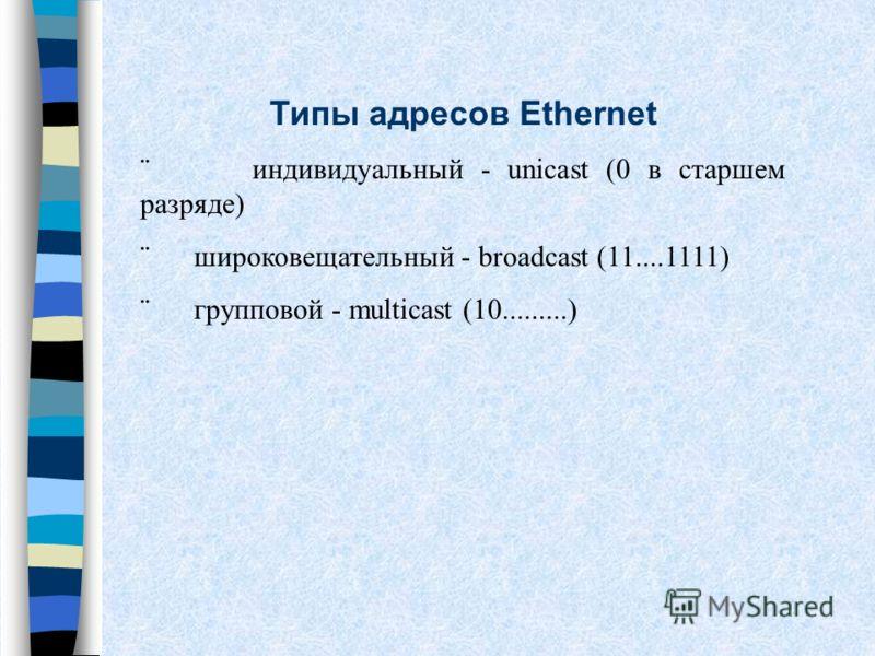 Типы адресов Ethernet индивидуальный - unicast (0 в старшем разряде) широковещательный - broadcast (11....1111) групповой - multicast (10.........)
