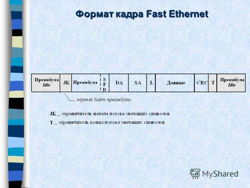 Формат кадра Fast Ethernet