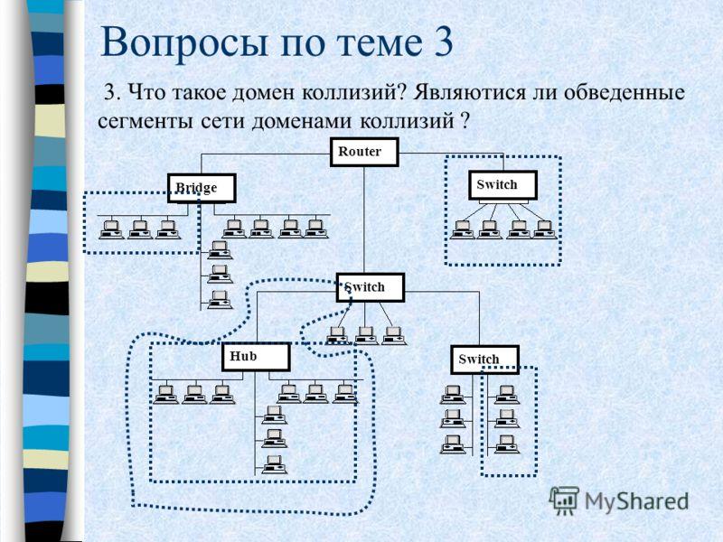 Вопросы по теме 3 3. Что такое домен коллизий? Являютися ли обведенные сегменты сети доменами коллизий ? Switch Router Bridge Switch Hub Switch