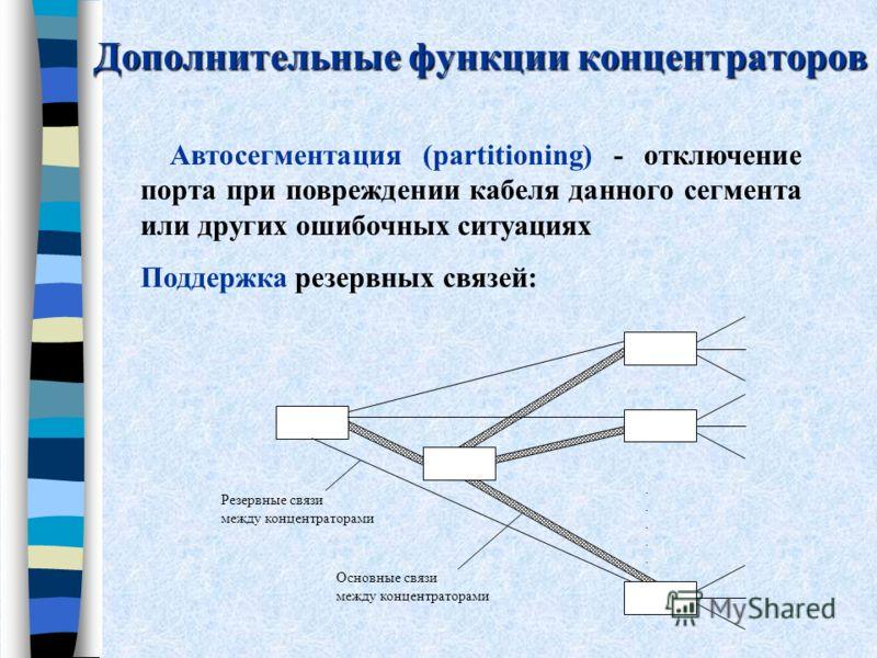 Дополнительные функции концентраторов Автосегментация (partitioning) - отключение порта при повреждении кабеля данного сегмента или других ошибочных ситуациях Поддержка резервных связей: Резервные связи между концентраторами Основные связи между конц
