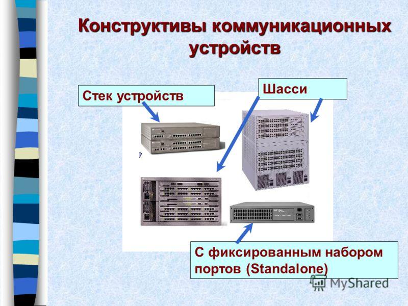 Конструктивы коммуникационных устройств Шасси С фиксированным набором портов (Standalone) Стек устройств