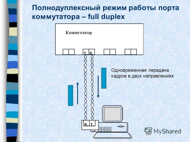 Полнодуплексный режим работы порта коммутатора – full duplex Одновременная передача кадров в двух направлениях