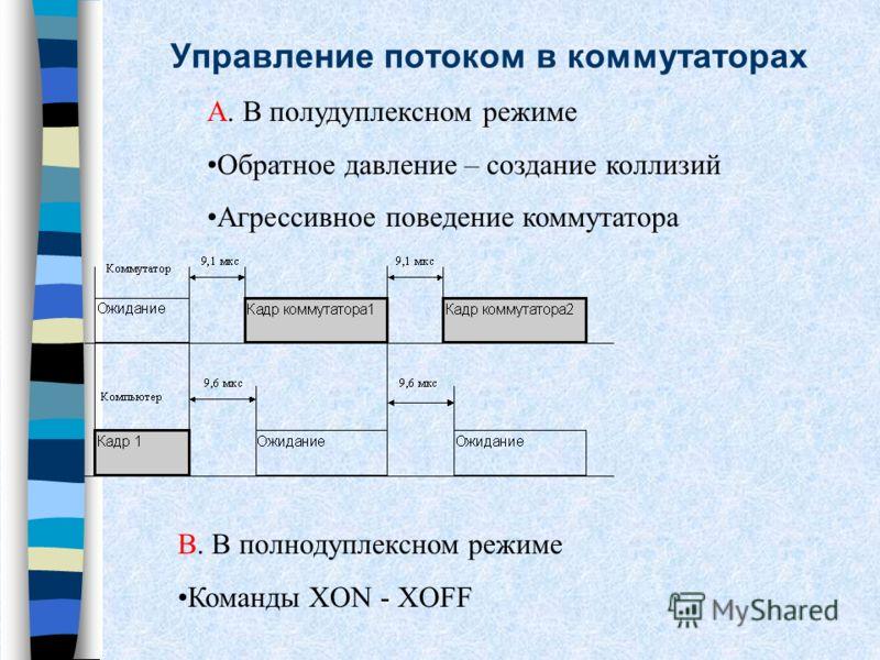 Управление потоком в коммутаторах А. В полудуплексном режиме Обратное давление – создание коллизий Агрессивное поведение коммутатора В. В полнодуплексном режиме Команды XON - XOFF