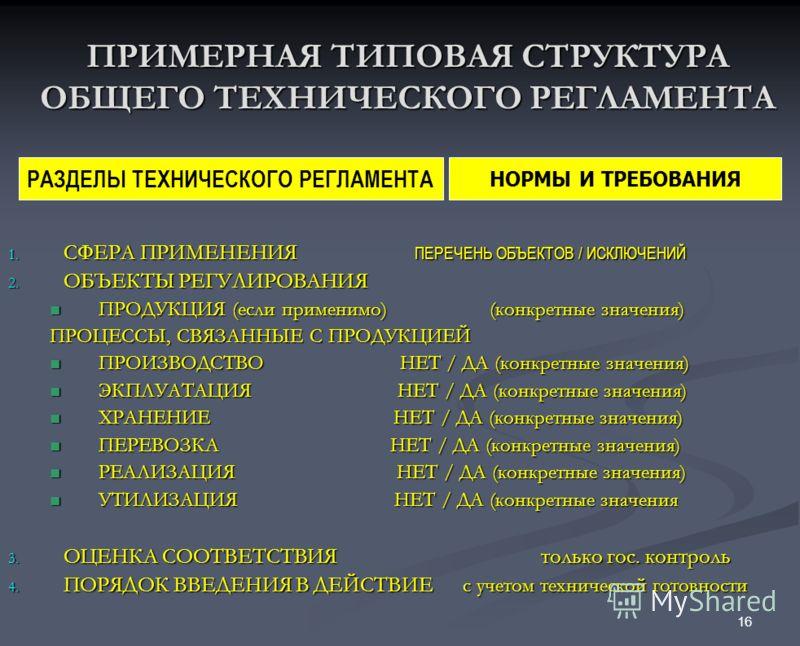 16 ПРИМЕРНАЯ ТИПОВАЯ СТРУКТУРА ОБЩЕГО ТЕХНИЧЕСКОГО РЕГЛАМЕНТА 1. СФЕРА ПРИМЕНЕНИЯ ПЕРЕЧЕНЬ ОБЪЕКТОВ / ИСКЛЮЧЕНИЙ 2. ОБЪЕКТЫ РЕГУЛИРОВАНИЯ ПРОДУКЦИЯ (если применимо) (конкретные значения) ПРОДУКЦИЯ (если применимо) (конкретные значения) ПРОЦЕССЫ, СВЯЗ