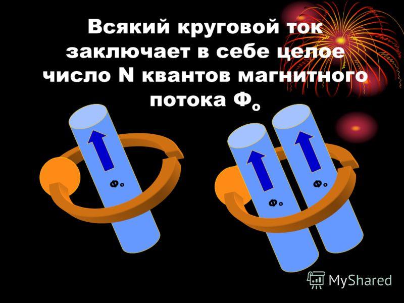 Всякий круговой ток заключает в себе целое число N квантов магнитного потока Ф о ФоФо ФоФо ФоФо