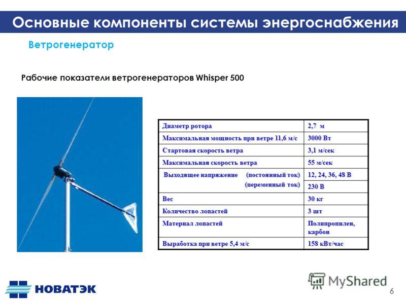 6 Основные компоненты системы энергоснабжения Ветрогенератор Диаметр ротора 2,7 м Максимальная мощность при ветре 11,6 м/с 3000 Вт Стартовая скорость ветра 3,1 м/сек Максимальная скорость ветра 55 м/сек Выходящее напряжение (постоянный ток) (переменн