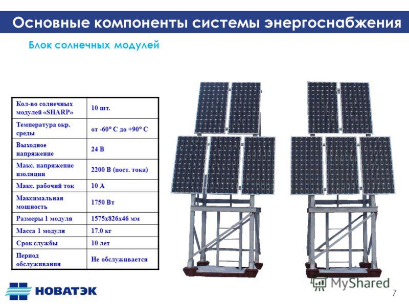7 Основные компоненты системы энергоснабжения Блок солнечных модулей Кол-во солнечных модулей «SHARP» 10 шт. Температура окр. среды от -60 С до +90 С Выходное напряжение 24 В Макс. напряжение изоляции 2200 В (пост. тока) Макс. рабочий ток 10 А Максим