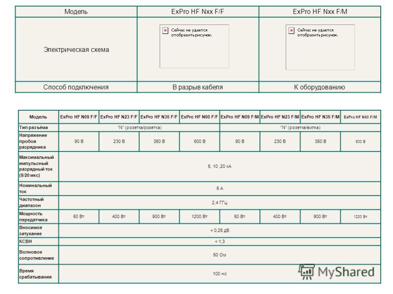 МодельExPro HF Nхх F/FExPro HF Nхх F/M Электрическая схема Способ подключенияВ разрыв кабеляК оборудованию МодельExPro HF N09 F/FExPro HF N23 F/FExPro HF N35 F/FExPro HF N60 F/FExPro HF N09 F/MExPro HF N23 F/MExPro HF N35 F/M ExPro HF N60 F/M Тип раз