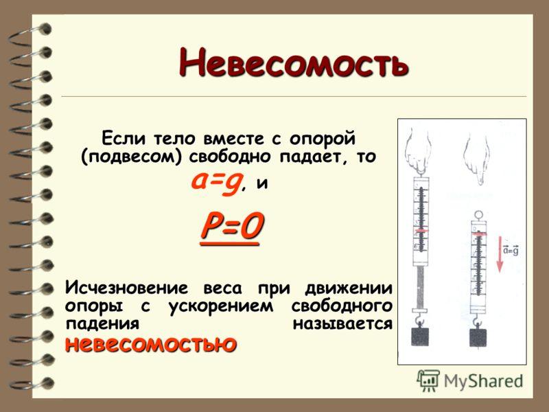 Невесомость Если тело вместе с опорой (подвесом) свободно падает, то, и Если тело вместе с опорой (подвесом) свободно падает, то a=g, иP=0 Исчезновение веса при движении опоры с ускорением свободного падения называется невесомостью