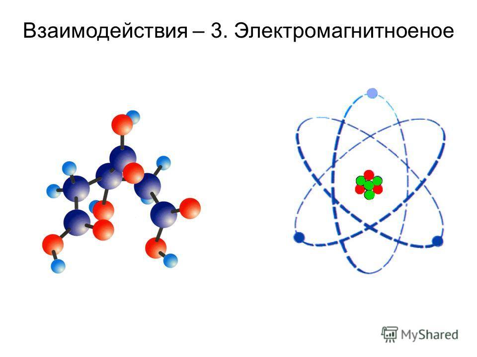 Взаимодействия – 3. Электромагнитноеное
