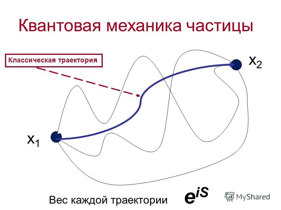 Квантовая механика частицы x1x1 x2x2 Вес каждой траектории e iS Классическая траектория
